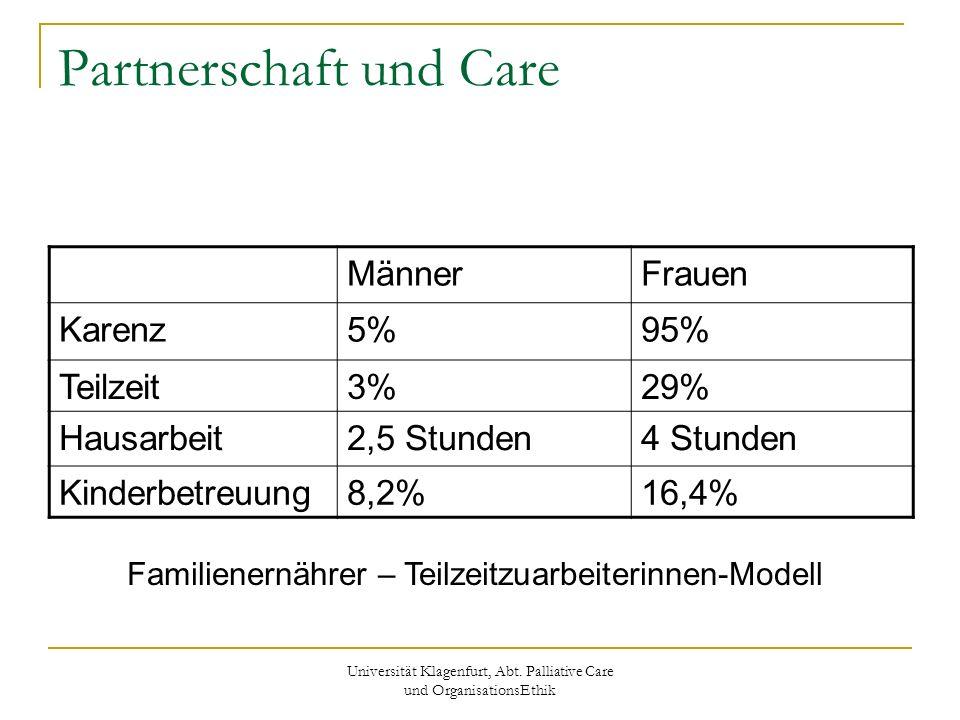 Partnerschaft und Care