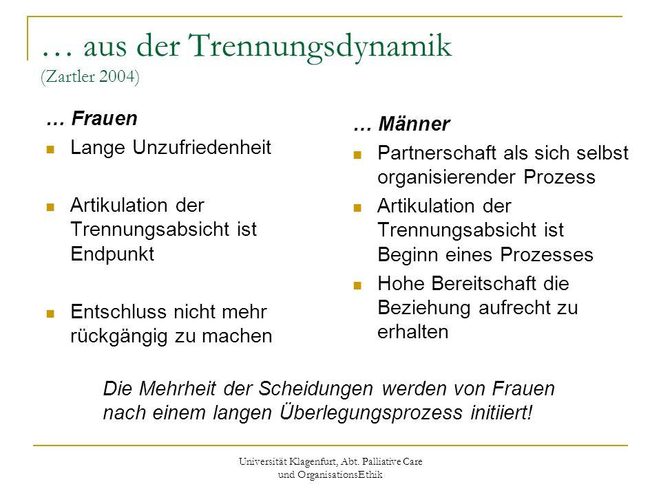 … aus der Trennungsdynamik (Zartler 2004)