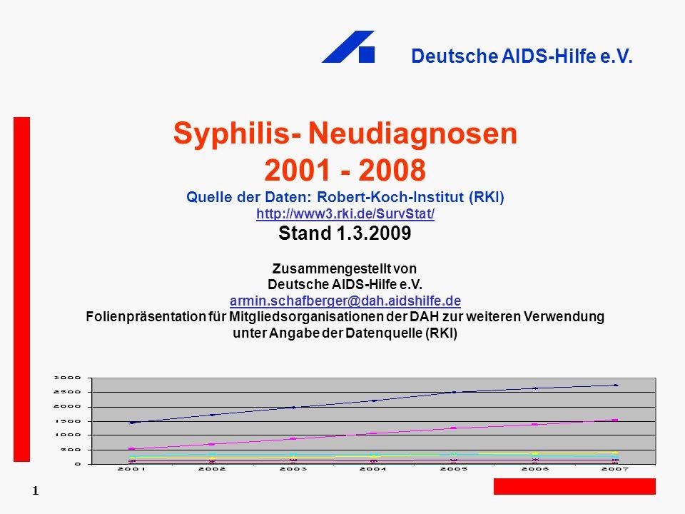 Syphilis- Neudiagnosen 2001 - 2008