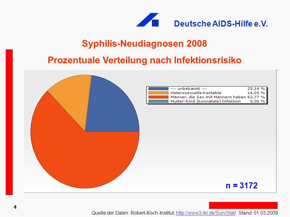 Syphilis-Neudiagnosen 2008