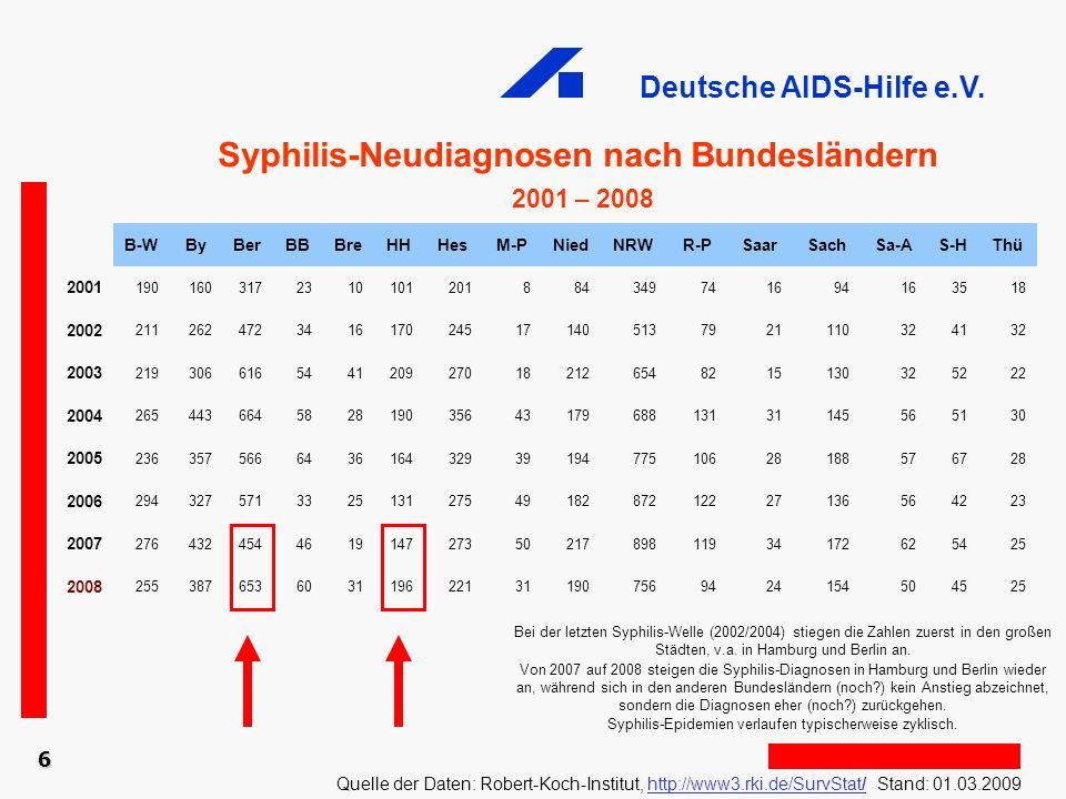 Syphilis-Neudiagnosen nach Bundesländern