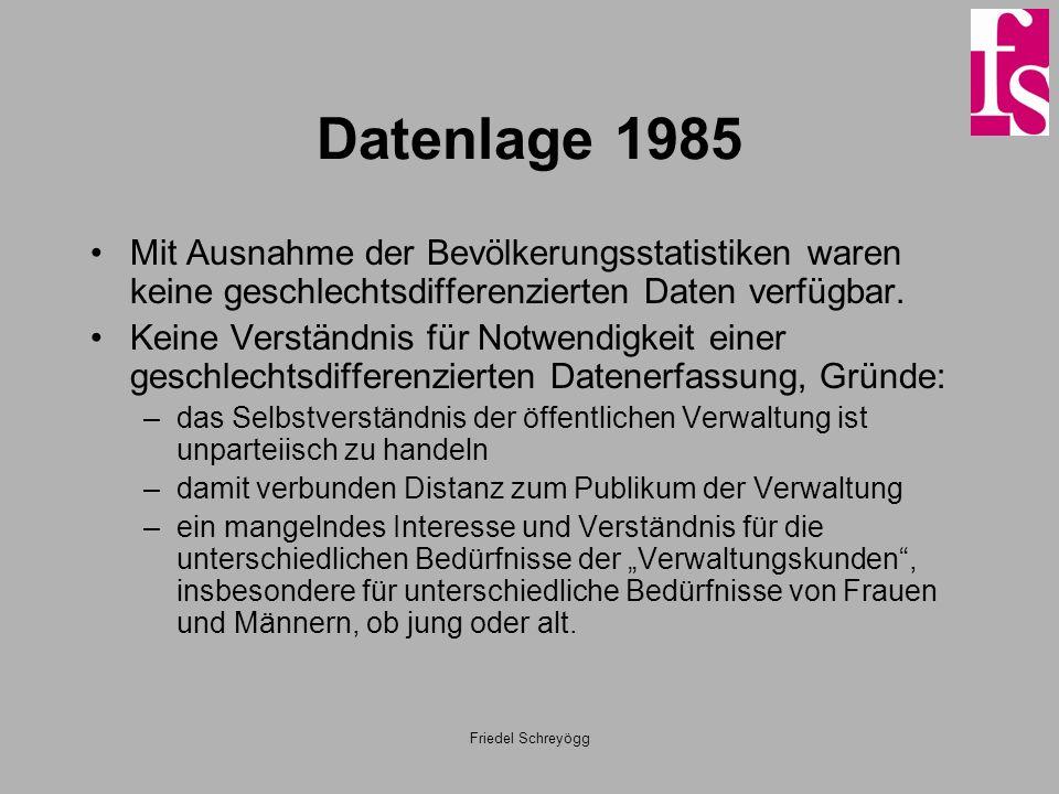 Datenlage 1985Mit Ausnahme der Bevölkerungsstatistiken waren keine geschlechtsdifferenzierten Daten verfügbar.