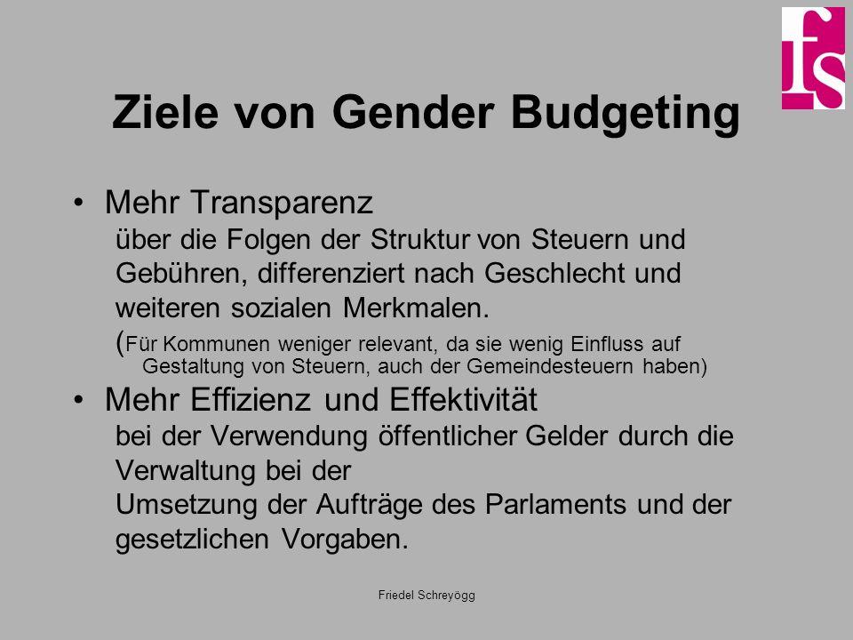 Ziele von Gender Budgeting