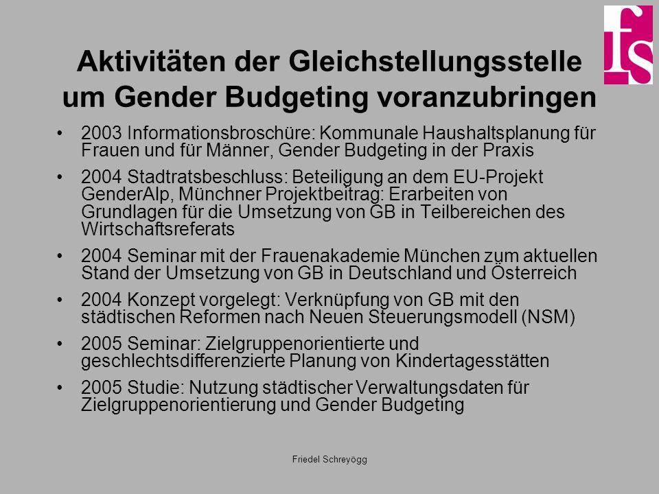 Aktivitäten der Gleichstellungsstelle um Gender Budgeting voranzubringen