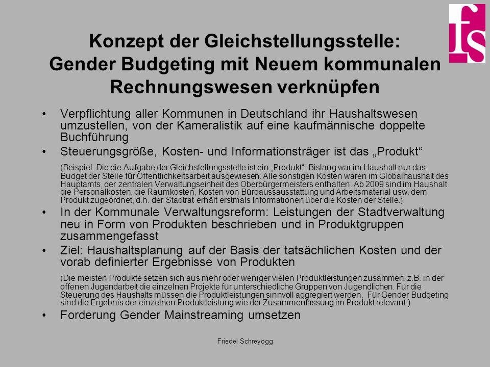 Konzept der Gleichstellungsstelle: Gender Budgeting mit Neuem kommunalen Rechnungswesen verknüpfen