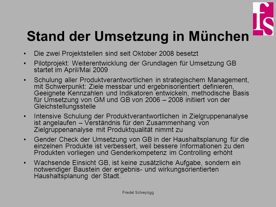 Stand der Umsetzung in München