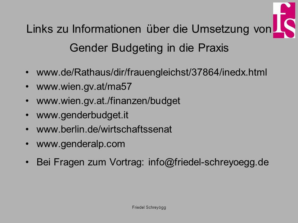 Links zu Informationen über die Umsetzung von Gender Budgeting in die Praxis