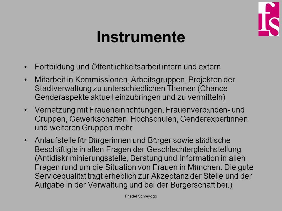 Instrumente Fortbildung und Öffentlichkeitsarbeit intern und extern