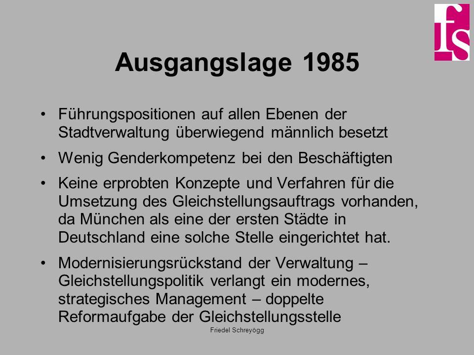 Ausgangslage 1985Führungspositionen auf allen Ebenen der Stadtverwaltung überwiegend männlich besetzt.