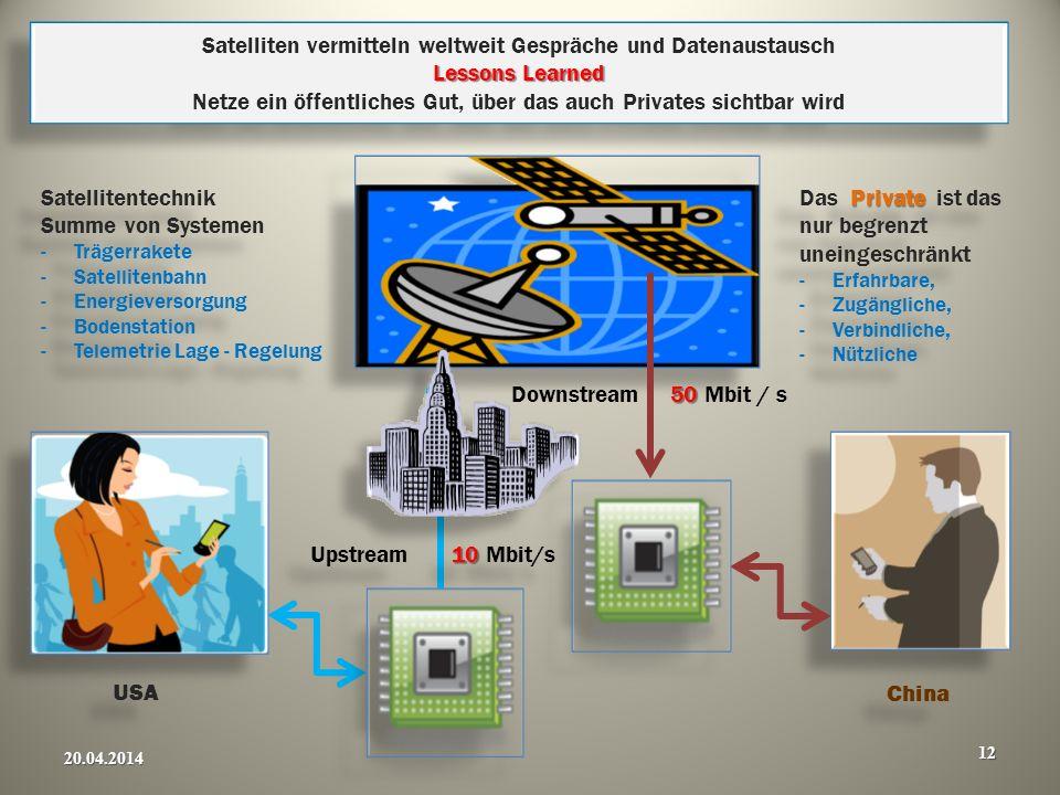 Satelliten vermitteln weltweit Gespräche und Datenaustausch Lessons Learned Netze ein öffentliches Gut, über das auch Privates sichtbar wird
