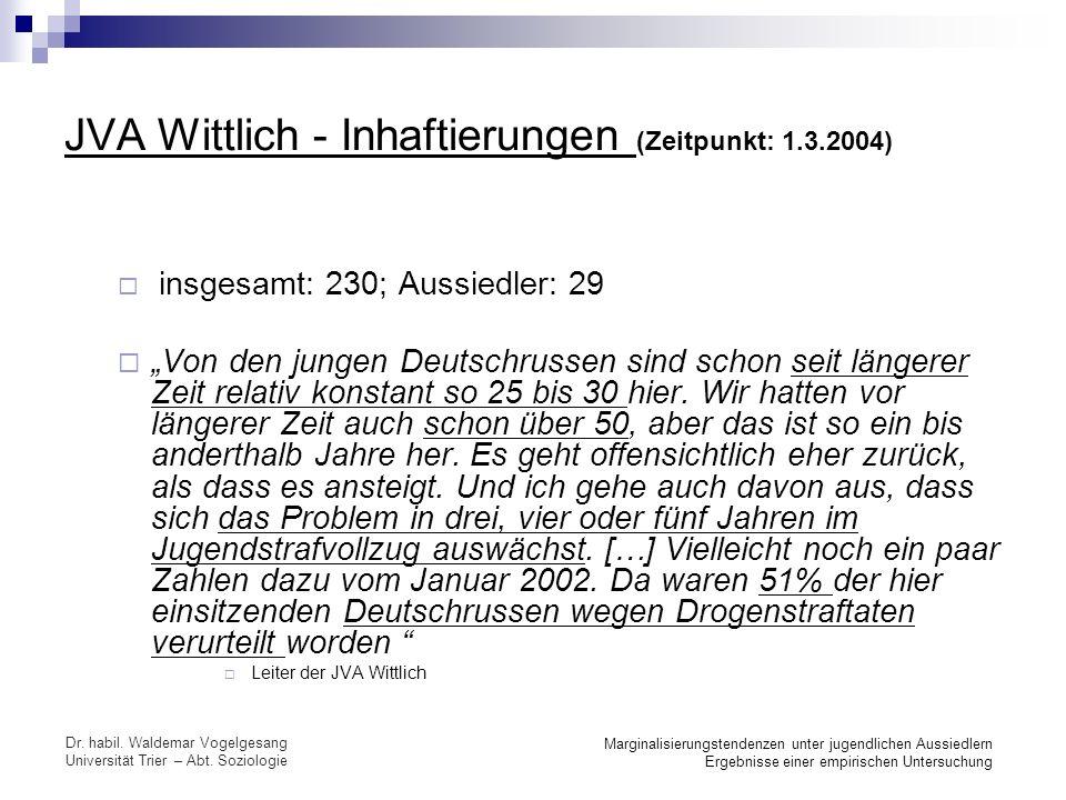 JVA Wittlich - Inhaftierungen (Zeitpunkt: 1.3.2004)