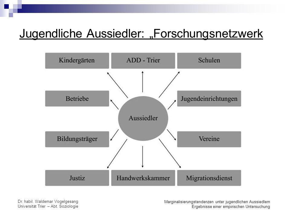 """Jugendliche Aussiedler: """"Forschungsnetzwerk"""