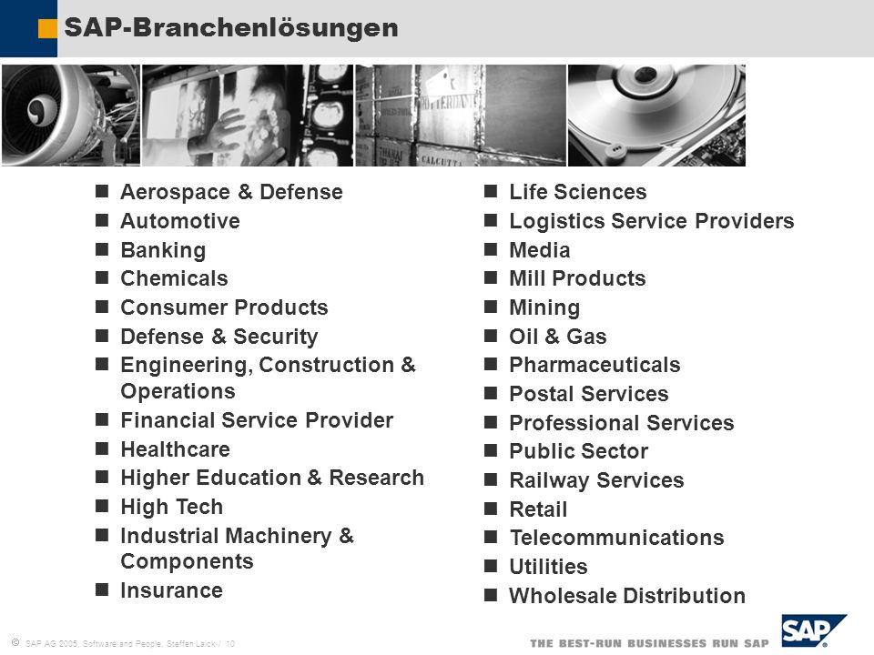 SAP-Branchenlösungen