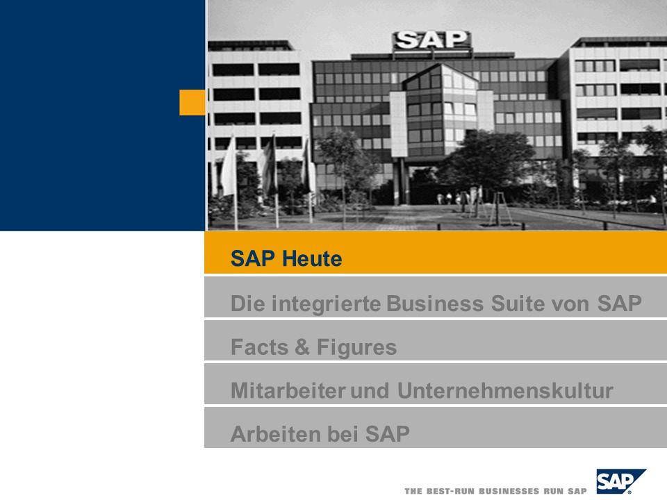 SAP Heute Die integrierte Business Suite von SAP. Facts & Figures. Mitarbeiter und Unternehmenskultur.