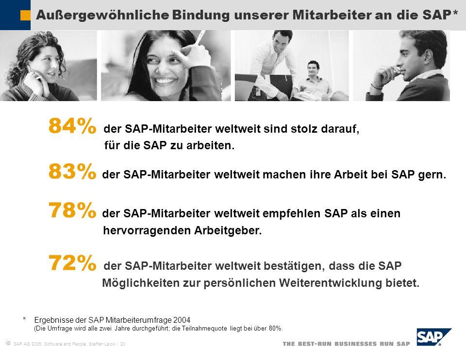 Außergewöhnliche Bindung unserer Mitarbeiter an die SAP*