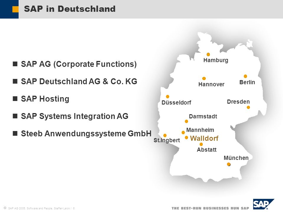 SAP in Deutschland SAP AG (Corporate Functions)