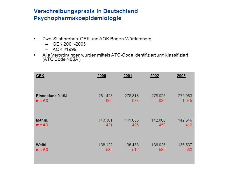 Verschreibungspraxis in Deutschland Psychopharmakoepidemiologie