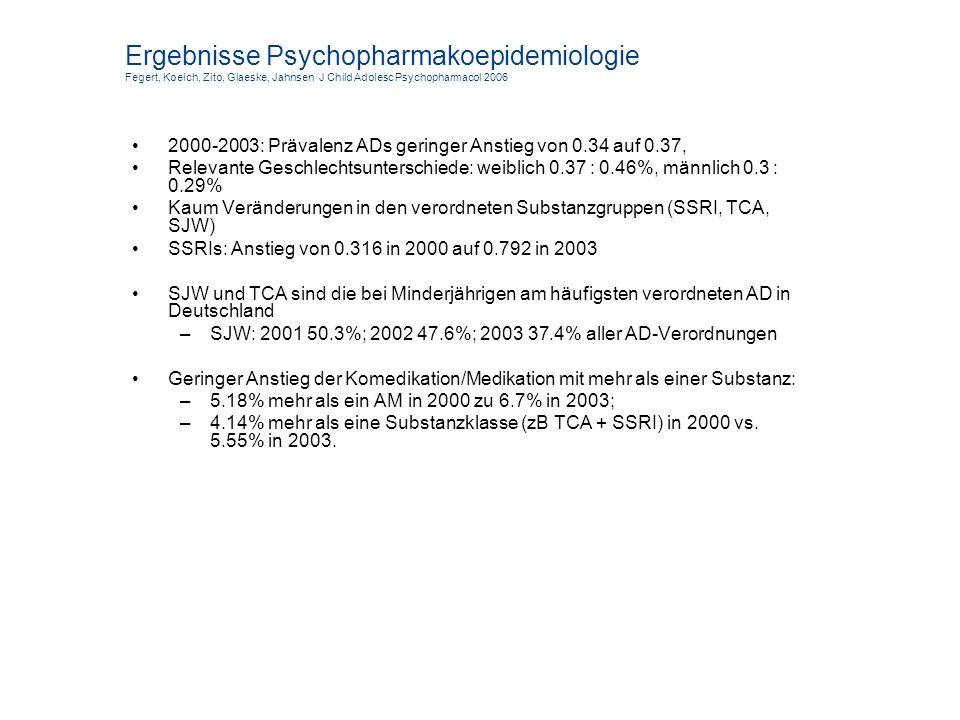 Ergebnisse Psychopharmakoepidemiologie Fegert, Koelch, Zito, Glaeske, Jahnsen J Child Adolesc Psychopharmacol 2006