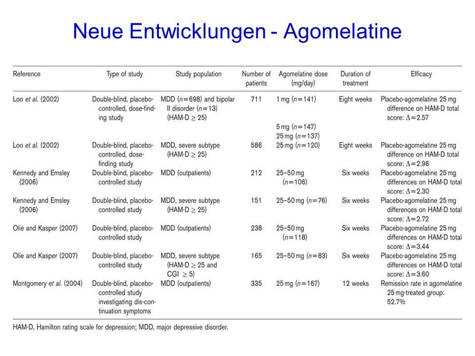 Neue Entwicklungen - Agomelatine
