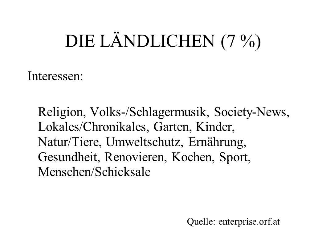 DIE LÄNDLICHEN (7 %) Interessen: