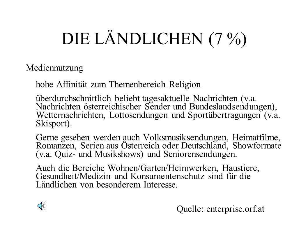 DIE LÄNDLICHEN (7 %) Mediennutzung hohe Affinität zum Themenbereich Religion.