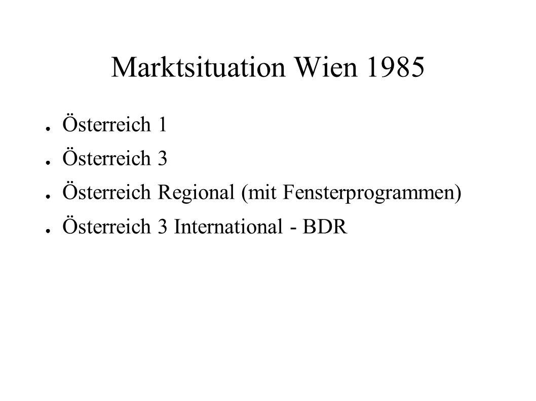 Marktsituation Wien 1985 Österreich 1 Österreich 3