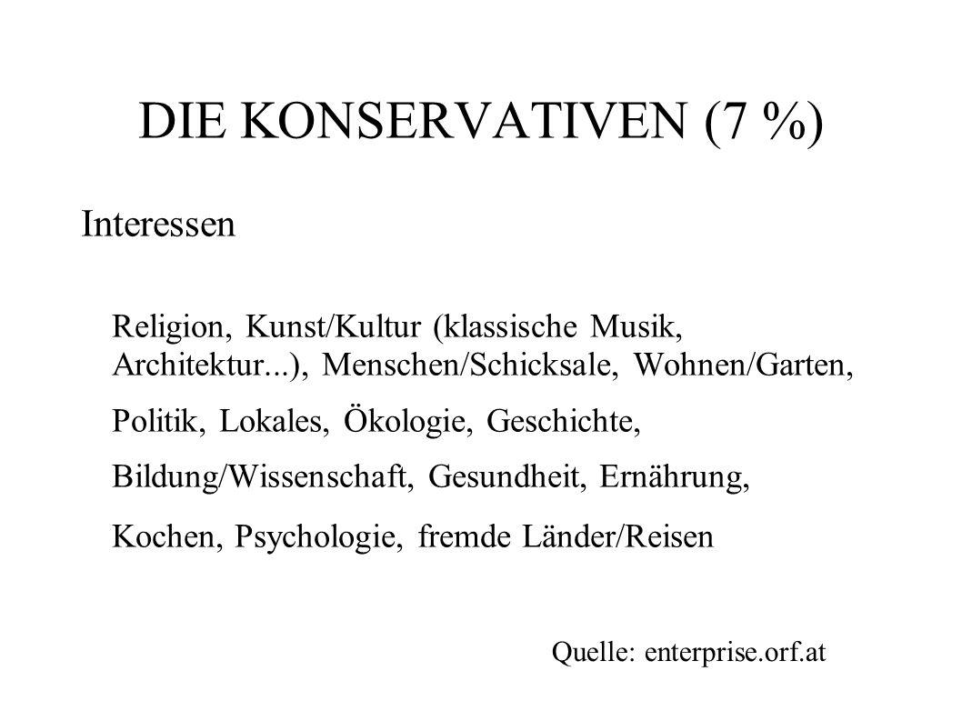 DIE KONSERVATIVEN (7 %) Interessen