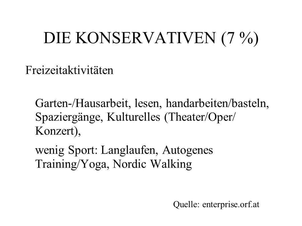 DIE KONSERVATIVEN (7 %) Freizeitaktivitäten