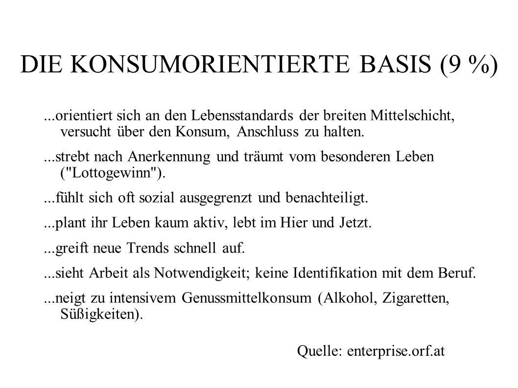 DIE KONSUMORIENTIERTE BASIS (9 %)
