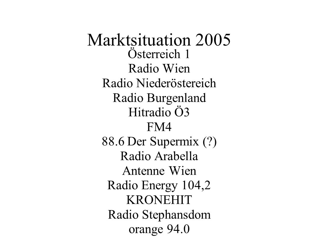 Radio Niederöstereich