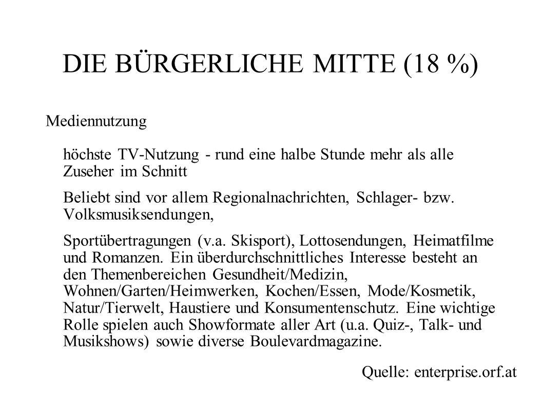 DIE BÜRGERLICHE MITTE (18 %)