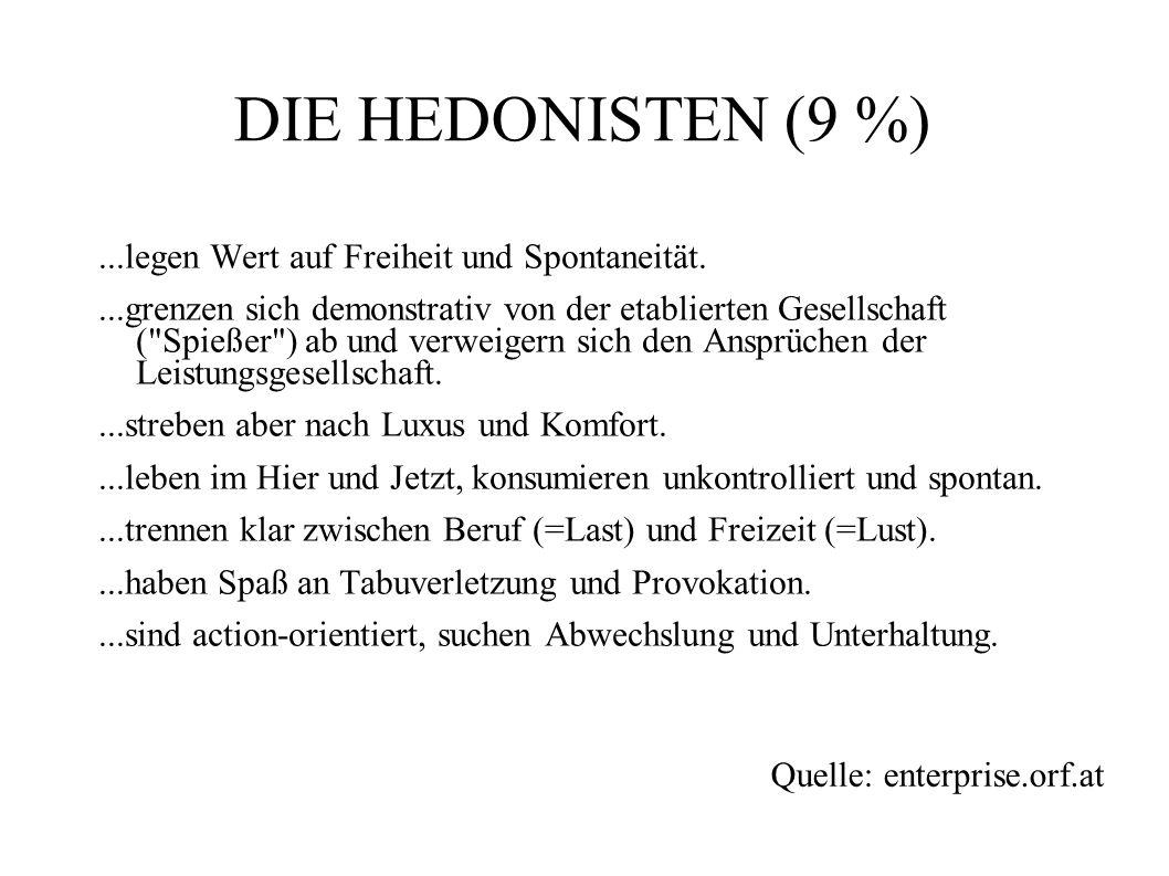 DIE HEDONISTEN (9 %) ...legen Wert auf Freiheit und Spontaneität.