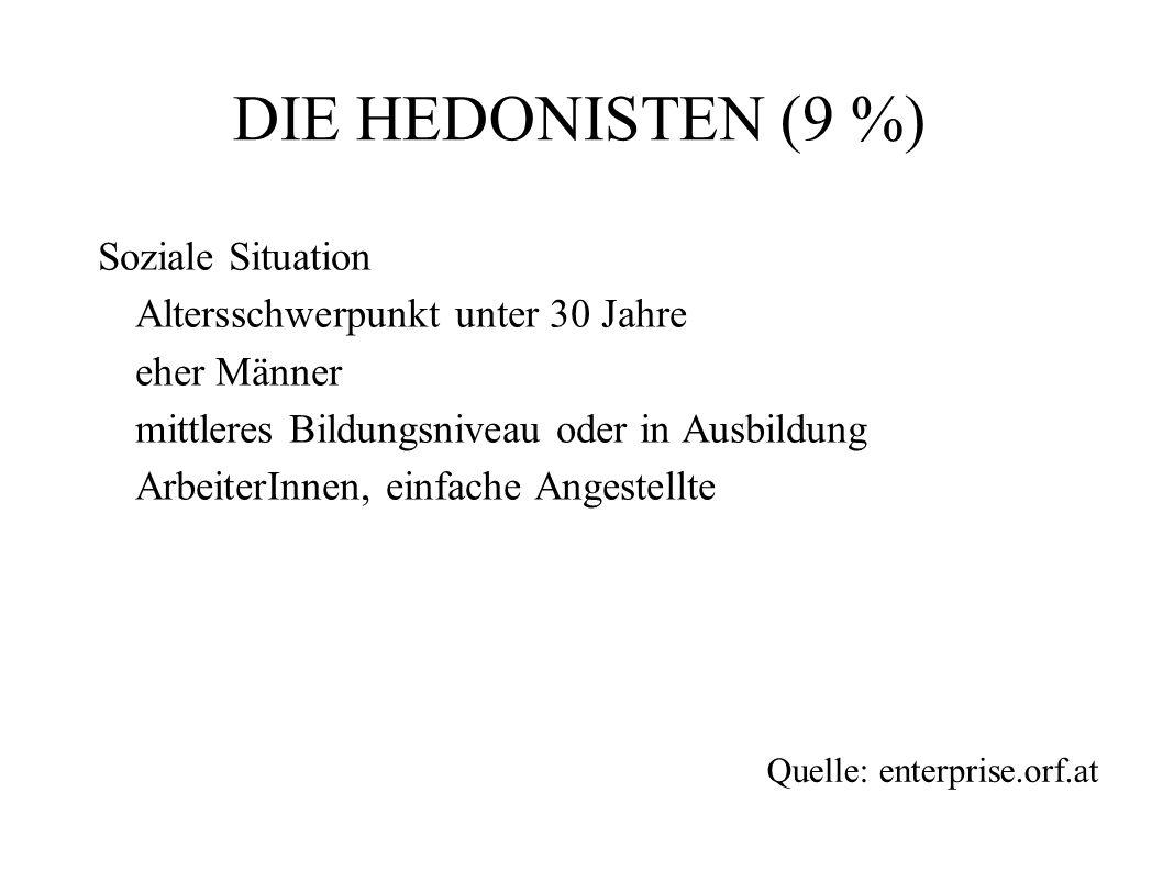 DIE HEDONISTEN (9 %) Soziale Situation