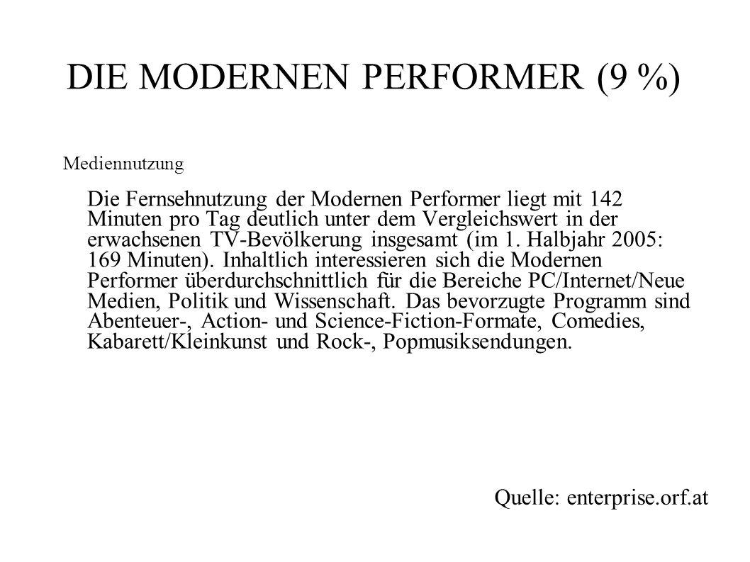 DIE MODERNEN PERFORMER (9 %)