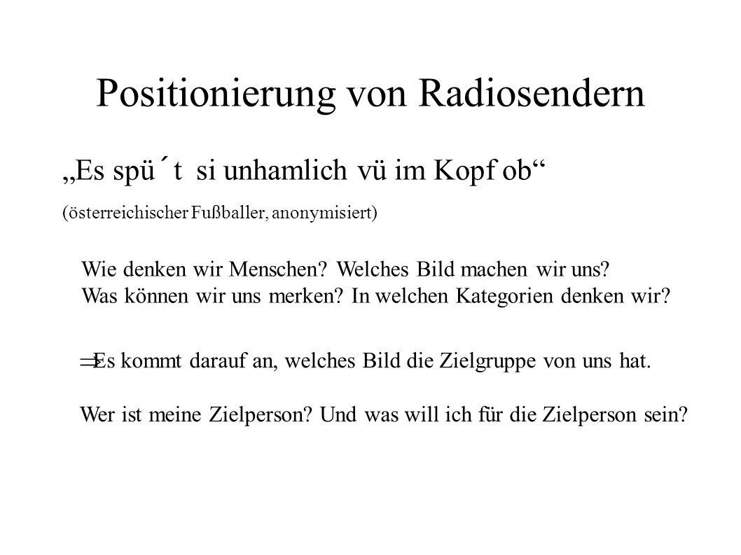 Positionierung von Radiosendern