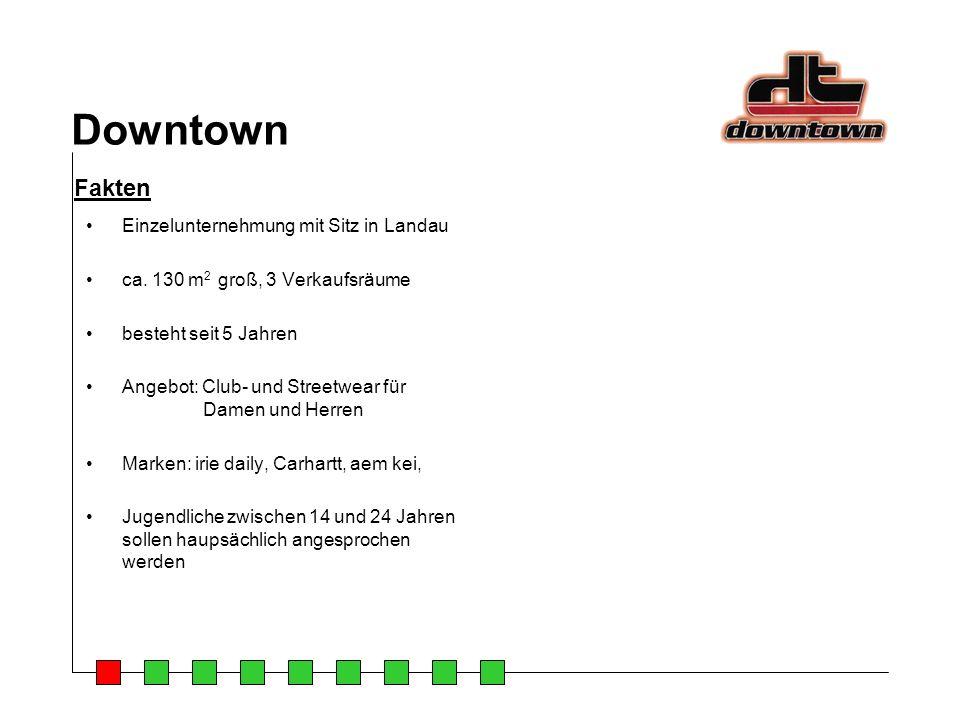 Downtown Fakten Einzelunternehmung mit Sitz in Landau