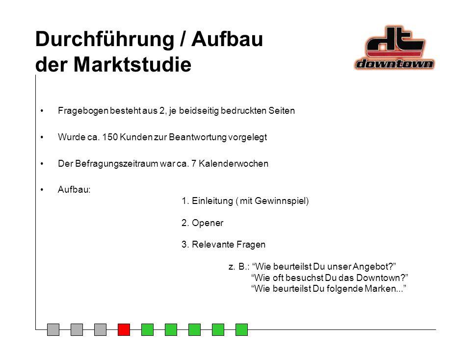 Durchführung / Aufbau der Marktstudie