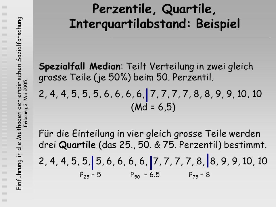 Perzentile, Quartile, Interquartilabstand: Beispiel