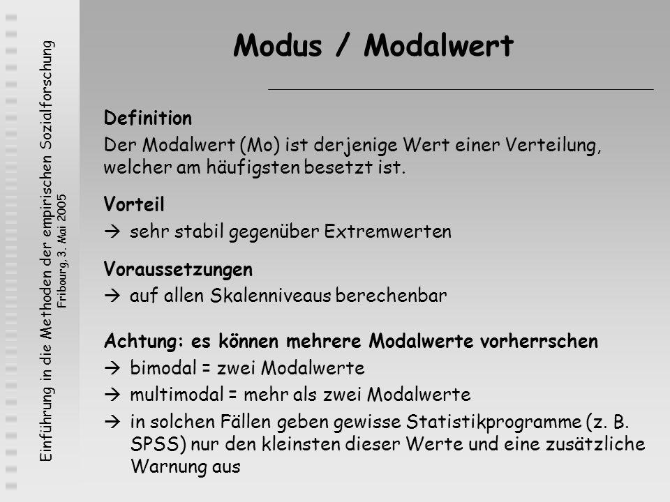 Modus / Modalwert Definition