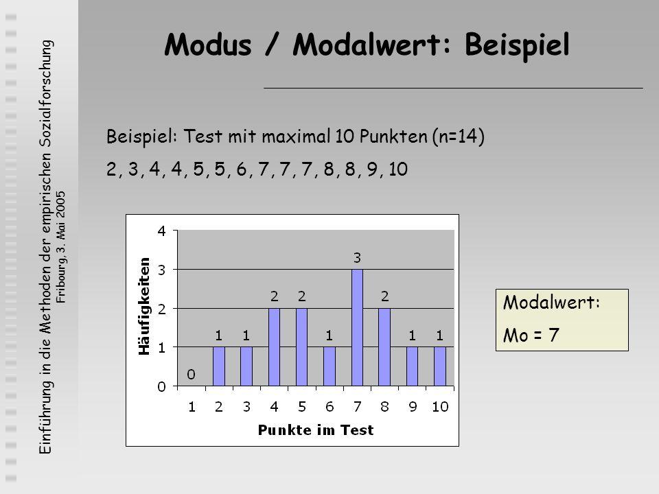 Modus / Modalwert: Beispiel