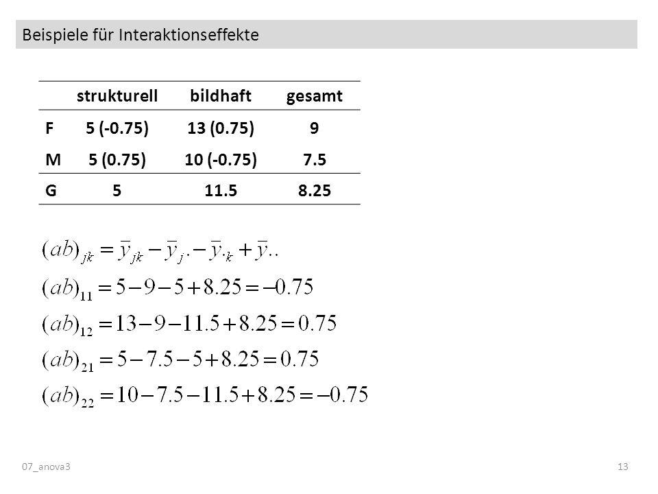 Beispiele für Interaktionseffekte