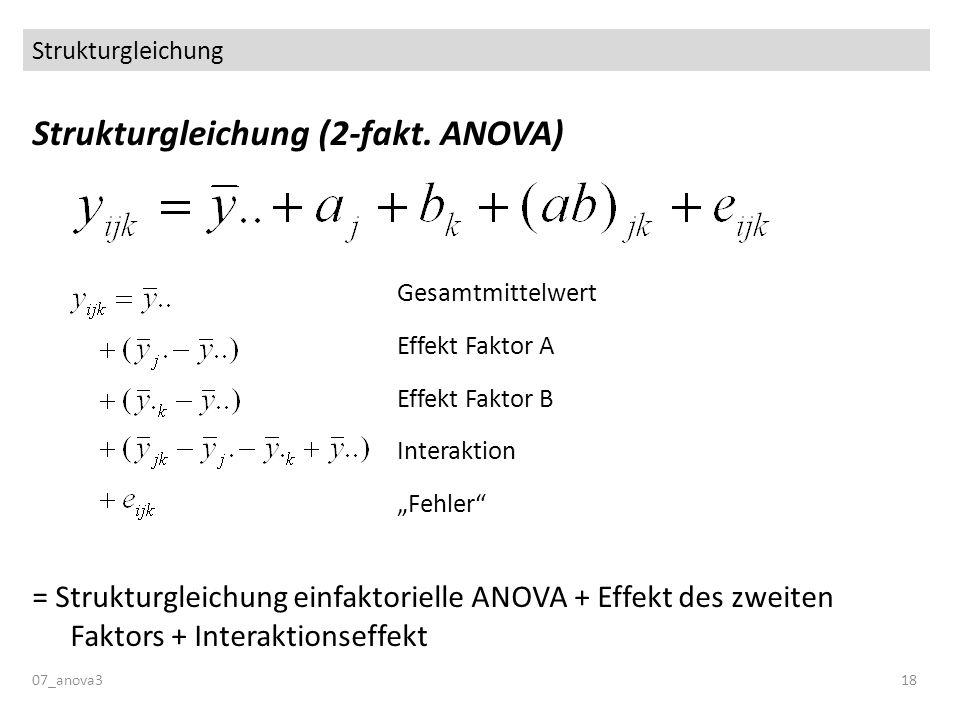 Strukturgleichung (2-fakt. ANOVA)