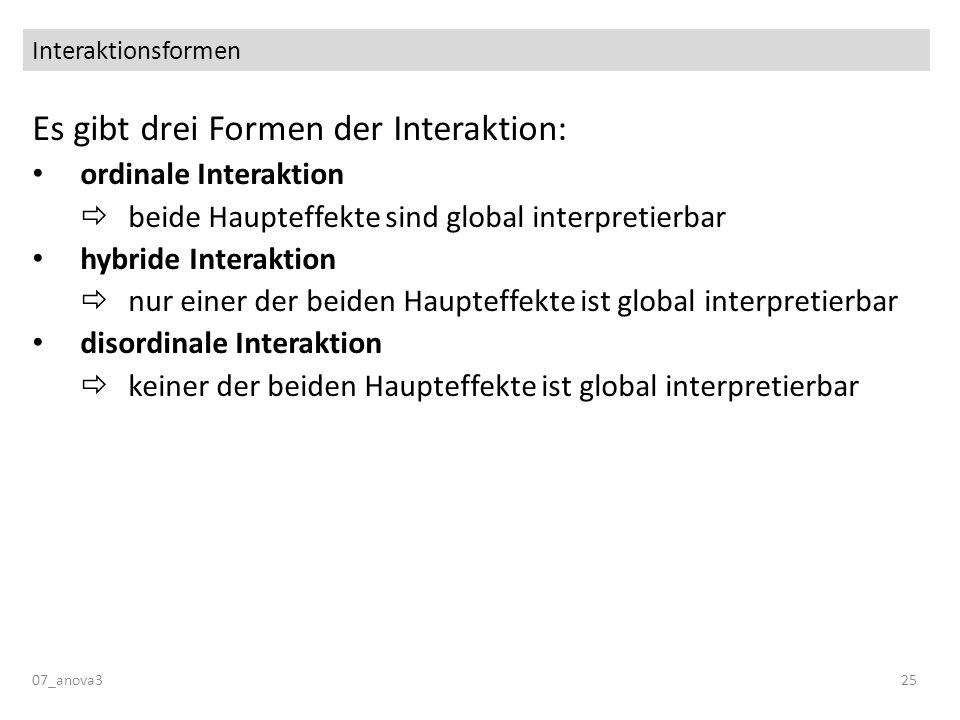 Es gibt drei Formen der Interaktion: