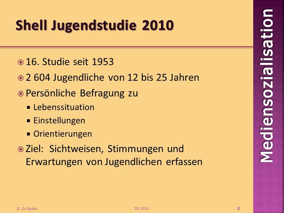 Shell Jugendstudie 2010 16. Studie seit 1953