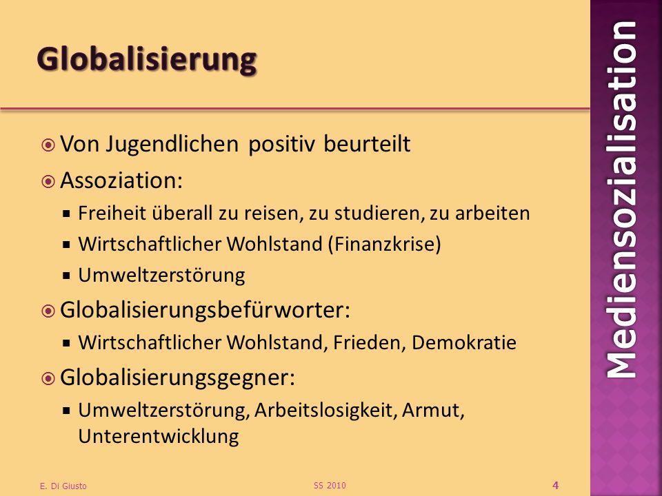 Globalisierung Von Jugendlichen positiv beurteilt Assoziation: