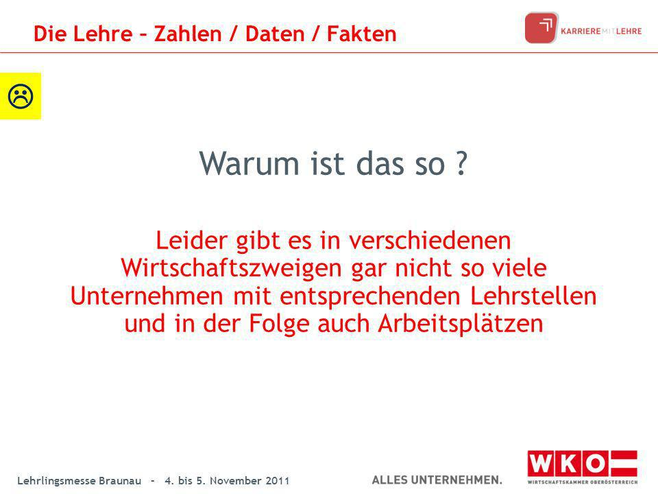 Die Lehre – Zahlen / Daten / Fakten