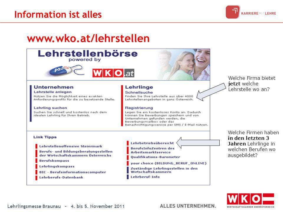 www.wko.at/lehrstellen Information ist alles
