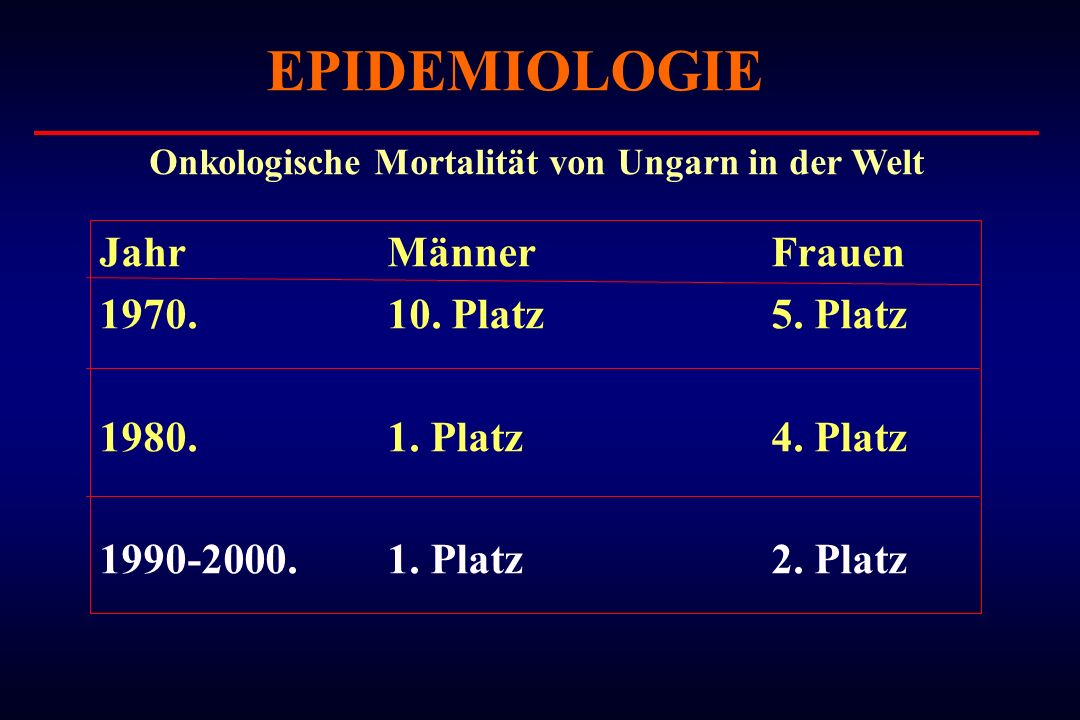 EPIDEMIOLOGIE Jahr Männer Frauen 1970. 10. Platz 5. Platz