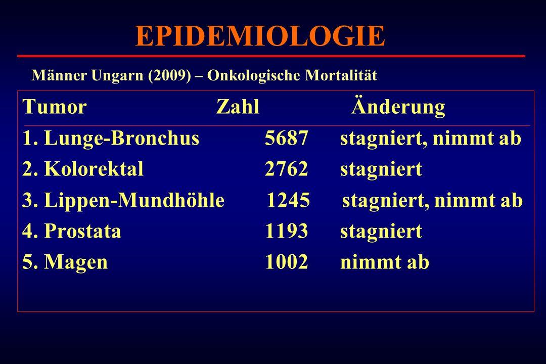 EPIDEMIOLOGIE Tumor Zahl Änderung