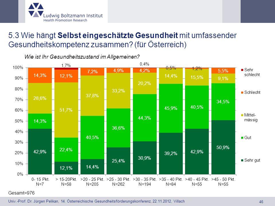 5.3 Wie hängt Selbst eingeschätzte Gesundheit mit umfassender Gesundheitskompetenz zusammen (für Österreich)